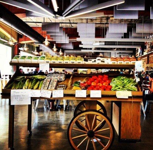 Fresh Charlotte Nc Farm Market